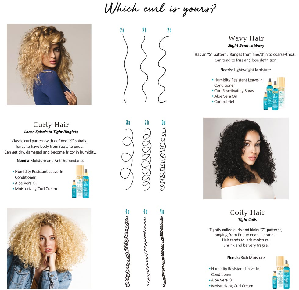 which curl is yours?